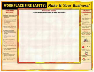 """Workplace Emergency Action Planning Grid"" Poster"
