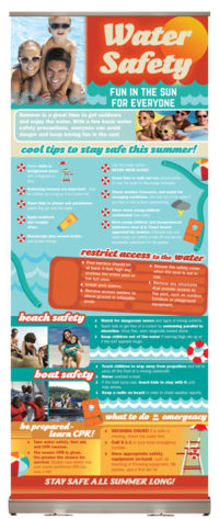 Water Safety- Fun in the Sun for Everyone Presentation Display