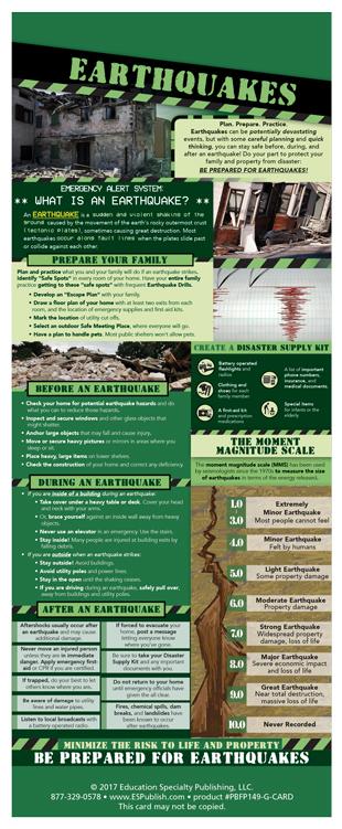 Earthquakes Presentation Card