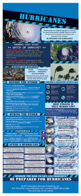 Hurricanes Presentation Card-0