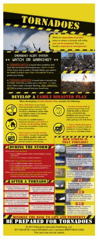 Tornadoes Presentation Card