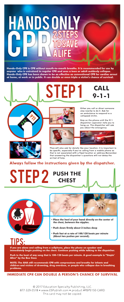 """""""Hands Only CPR"""" Presentation Card"""