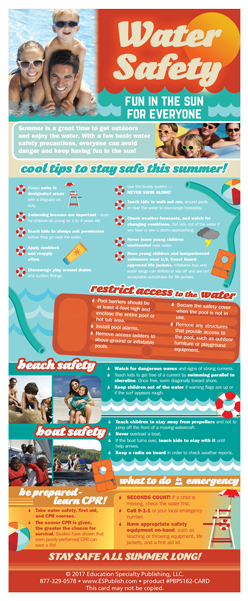Water Safety - Fun in the Sun for Everyone Presentation Card
