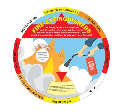 """""""Fire Extinguishers"""" Information Wheel (front)"""