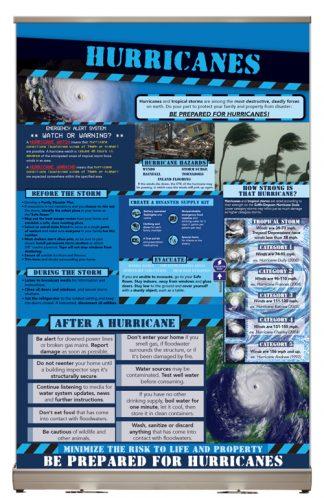 Hurricanes Tabletop Display