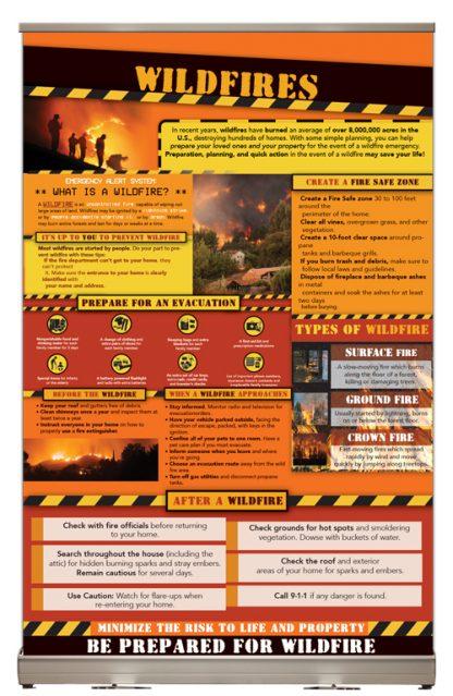 Wildfires Tabletop Display