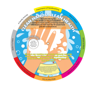 Clean Hands, Clean Health Information Wheel