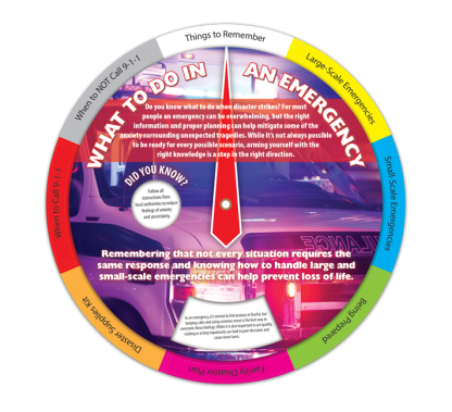 What to Do in an Emergency Information Wheel
