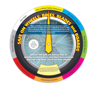 """Safe on Wheels: Bikes, Blades and Boards"" Information Wheel"